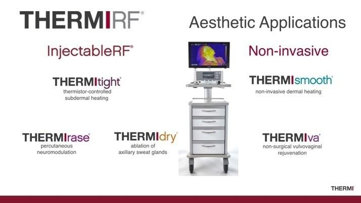 Dr Jhonny Salomon Thermi RF Tool Plastic Surgery Miami
